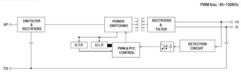 FDLC 80 new constant power led driver 2